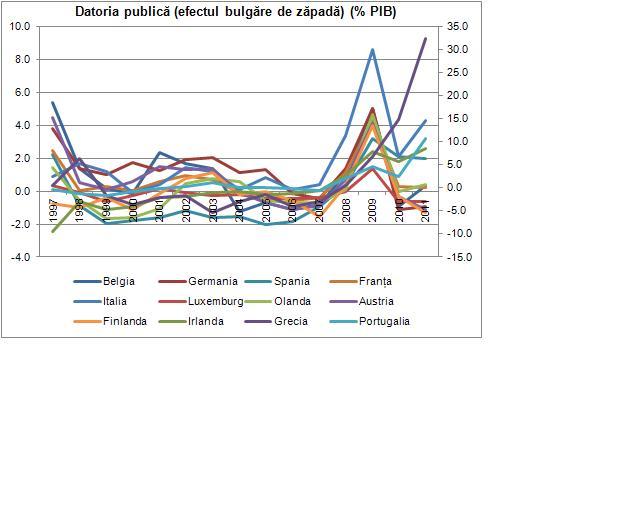 Incotr-o se îndreaptă economia Italiei după alegeri?