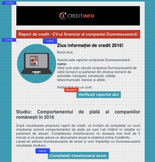 Creditinfo România: datoriile companiilor au crescut de 5,6 ori în ultimul an