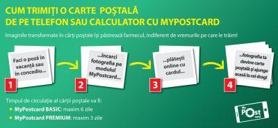 Poşta Română a lansat MyPostcard, serviciul prin care se pot trimite cărţi poştale personalizate direct de pe mobil, laptop sau PC