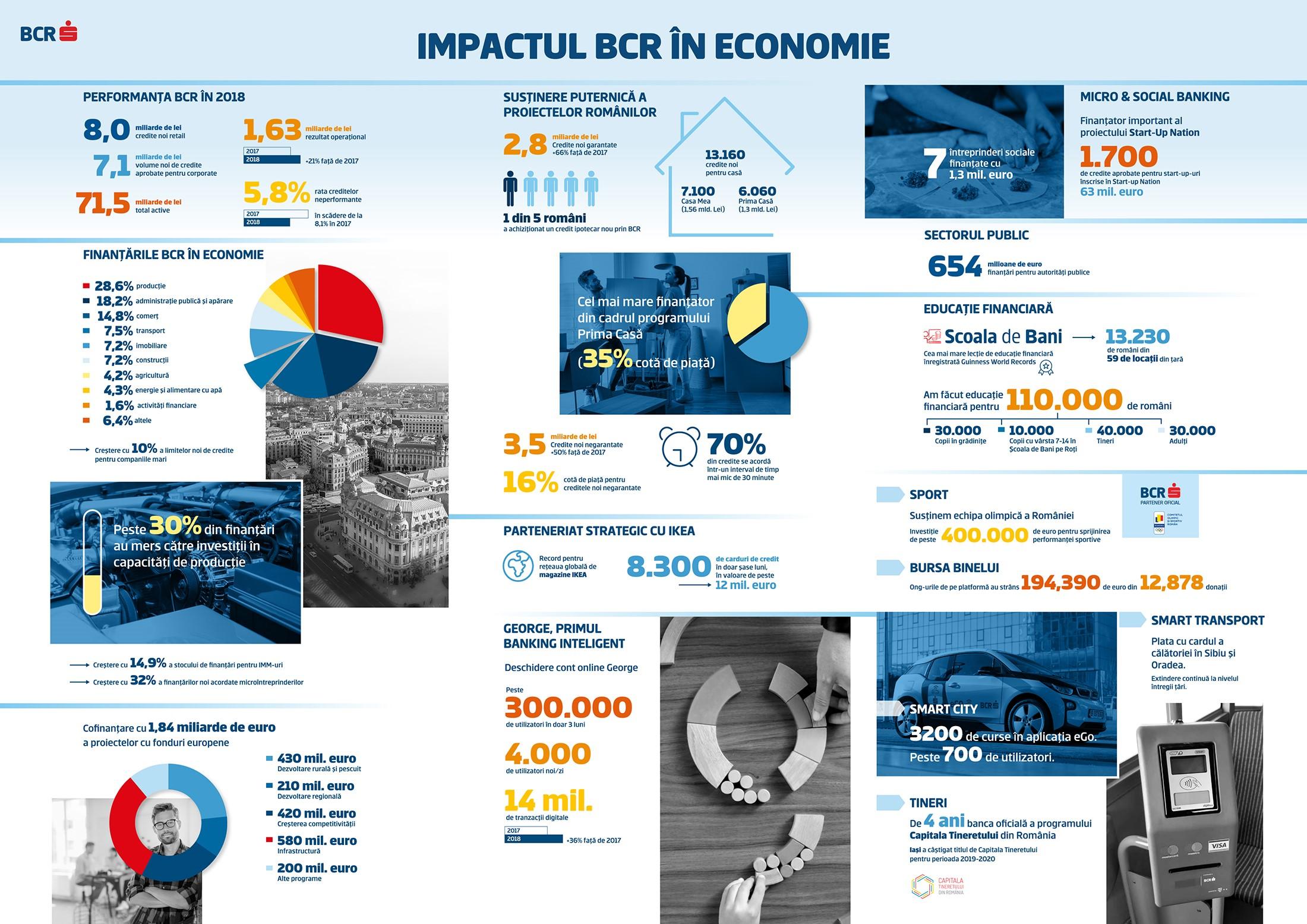 BCR-infografic19-3
