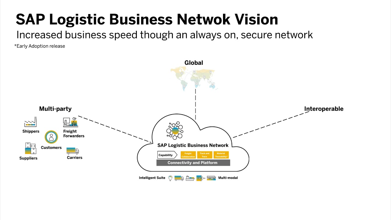 SAP eficientizează transportul european prin integrarea startup-ului german InstaFreight în propria rețea de transport
